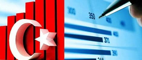 مزایا و فواید سرمایه گذاری در کشور ترکیه